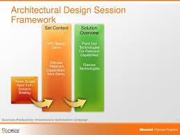 Microsoft Architecture Design Session Agenda Bpio Partner Sales Readiness Workshop Ppt Download
