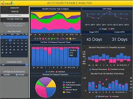 Accounts Payable Process Flow Chart Pdf Accounts Payables Analytics Visual Bi Solutions
