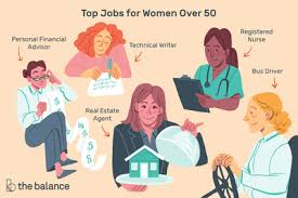 Financial Advisor Job Description Skills And Salary