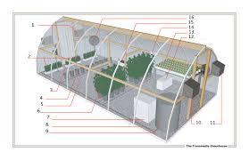 transmedia the green house effect simon staffans