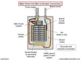 electrical panel wiring diagram electrical image similiar electrical panel wiring diagram keywords on electrical panel wiring diagram