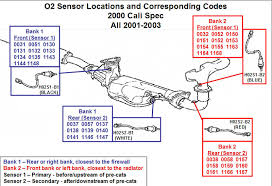 p0051 heated oxygen sensor heater (bank 2 sensor 1) upstream 94 Honda O2 Sensor Wire Diagrams at 2000 Quest 02 Sensor Wiring Diagram