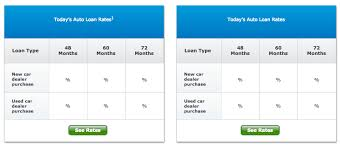Chase Auto Loan Rates Chase Car Loan Calculator