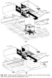 rooftop heating and cooling unit refrigerator troubleshooting diagram Old Carrier Wiring Diagrams Carrier Economizer Wiring Diagram #47