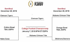2020 College Football National Championship Bracket Tv