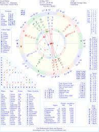 Lionel Messi Vedic Birth Chart Best Picture Of Chart