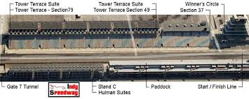 Tower Terrace Seating Chart Indy Speedway