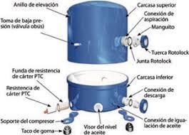 compresor de aire partes. definición de compresor aire partes