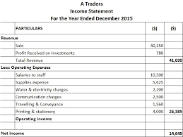 Income Statement Format Examples Types