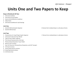 Frayer Model Scientific Method Ppt Units One And Two Papers To Keep Powerpoint