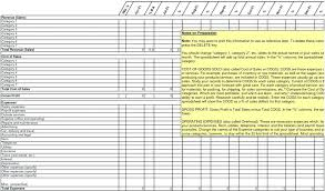 Monthly Business Expenses Free Expense Report Template Excel Travel Expenses Monthly Business