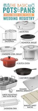 Electric Kitchen Appliances List 17 Best Ideas About Kitchen Equipment List On Pinterest Kitchen