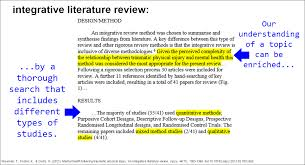 Literature review in research SlidePlayer