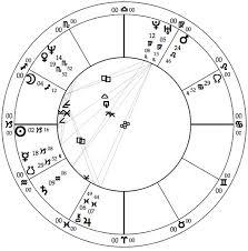 Anthony Bourdain Natal Chart Mountain Astrologer Magazine Learn Astrology Read