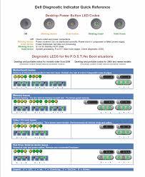 Dell Diagnostic Lights Diagnostic Led Guide For Dell Optiplex And Latitude