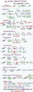 best organic reactions ideas organic chemistry new cheat sheet alkyne reactions including required reagents products and key reaction notes acircmiddot chemistry helpteaching chemistryorganic