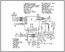 refrigerator thermostat wiring diagram facbooik com Refrigerator Thermostat Wiring Diagram whirlpool fridge thermostat wiring diagram wiring diagram wiring diagram for refrigerator thermostat