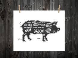 Pig Butcher Chart Art Pig Butcher Diagram Butcher Print Butcher Chart Pig