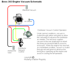 1970 mustang 302 351 engine vacuum schematics 302 2v imco emissions air conditioning dual diaphragm