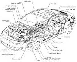 similiar location of starter on 2000 saturn sc2 keywords 2000 saturn sl fuse box wiring diagram website