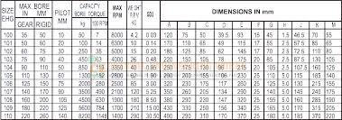 Gear Coupling Specification Chart Crystal Engineering Works