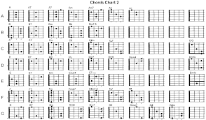 All Guitar Chords Chart Beginner Notes For Guitar Google Search All Guitar