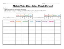 Teacher Grading Scale Chart Printable Metric Units Place Value Chart Meters Worksheet