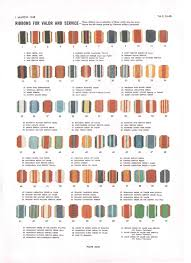 Medals And Ribbons Chart Ww2 German Soviet Allied Militaria Uniforms Awards