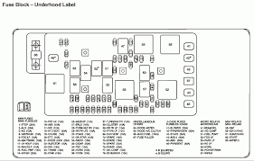 2007 cobalt ss fuse box on 2007 pdf images electrical, engine and 2008 Chevrolet Cobalt Stereo Wiring Diagram chevy cobalt fuse box of chevy cobalt fuse box location wiring on 06 cobalt fuse box hood 2006 cobalt fuse box wiring diagrams 2008 chevy cobalt stereo wiring diagram
