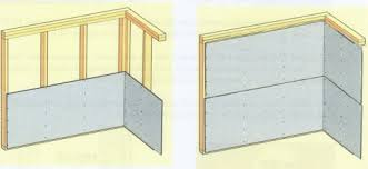 Image result for hanging drywall