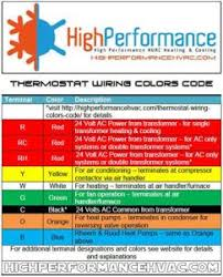 how to wire a thermostat wiring installation instructions how to wire a thermostat the colors and terminals