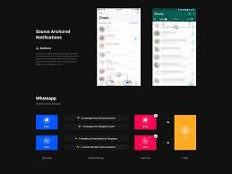 In App Notification Design Designing Notifications For Apps Muzli Design