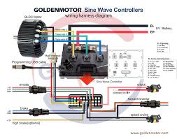 gem cart wiring diagram wire get image about wiring diagram gem golf cart wiring diagram gem home wiring diagrams