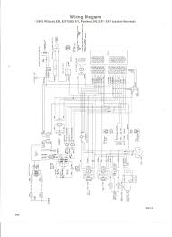 Honda tlr200 engine wiring diagram and fuse box