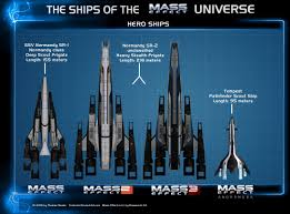 Mass Effect Decision Chart Mass Effect Hero Ships Size Comparison By Euderion Mass