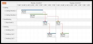 Html5 Machine Production Job Scheduling Tutorial Php Mysql
