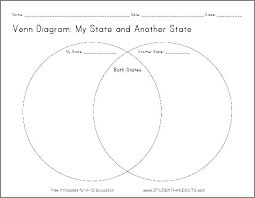 Compare And Contrast Venn Diagram Template Blank Venn Diagram Printable Onourway Co