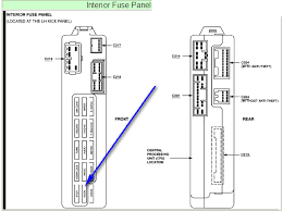 ford probe map the transmitter to lock unlock panic button stereo Ford Probe Fuse Box Diagram Ford Probe Fuse Box Diagram #5 ford probe fuse box diagram