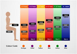 Table Chair Height Chart Table Chair Heights For School Classrooms