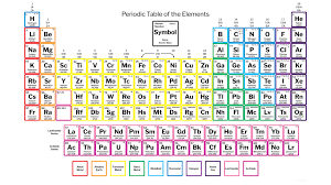 Black and White Periodic Table with 118 Elements and Charges ...