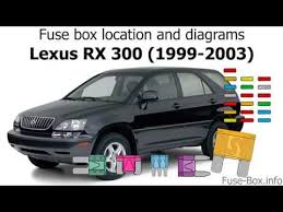 1999 lexus rx300 fuse box wiring diagram fascinating fuse box location and diagrams lexus rx300 1999 2003 1999 lexus rx300 fuse box diagram 1999 lexus rx300 fuse box