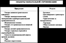РЕФЕРАТ Таким образом сфер применения УЗИ мног Студопедия Схематично распространение обязательной сертификации для продукции и услуг в Украине представлено на рис 1 3