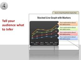 presentation charts and graphs 5 secrets to better presentation charts and graphs