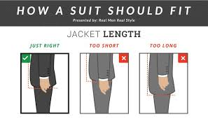 Blazer Sleeve Length Chart How A Suit Should Fit Quick Fitting Guide To Look Great In