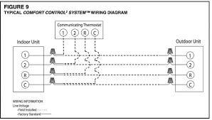 condensing unit wiring diagram damper wiring diagram \u2022 free wiring ac wiring diagram thermostat at Carrier Condenser Wiring Diagram