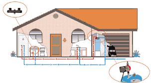 grundfos comfort series circulation pumps Grundfos Pump Wiring Diagram Grundfos Pump Wiring Diagram #42 grundfos circulation pump wiring diagram