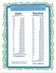 Kumon Grade Level Chart Kumon Chart For Grade Level