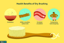 Dry Skin Brushing Chart Benefits And Myths About Dry Brushing The Skin