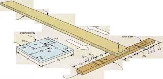 diy table saw fence. shop made plywood table saw fence diy