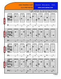 Cello Notes Chart Pin On Cello